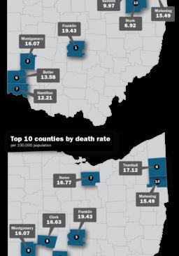 Opioid overdose chart